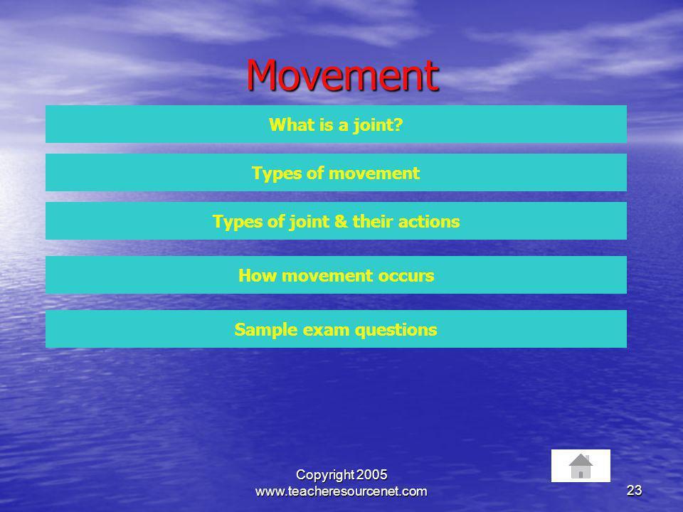 Copyright 2005 www.teacheresourcenet.com23 Movement What is a joint? Types of movement Types of joint & their actions How movement occurs Sample exam