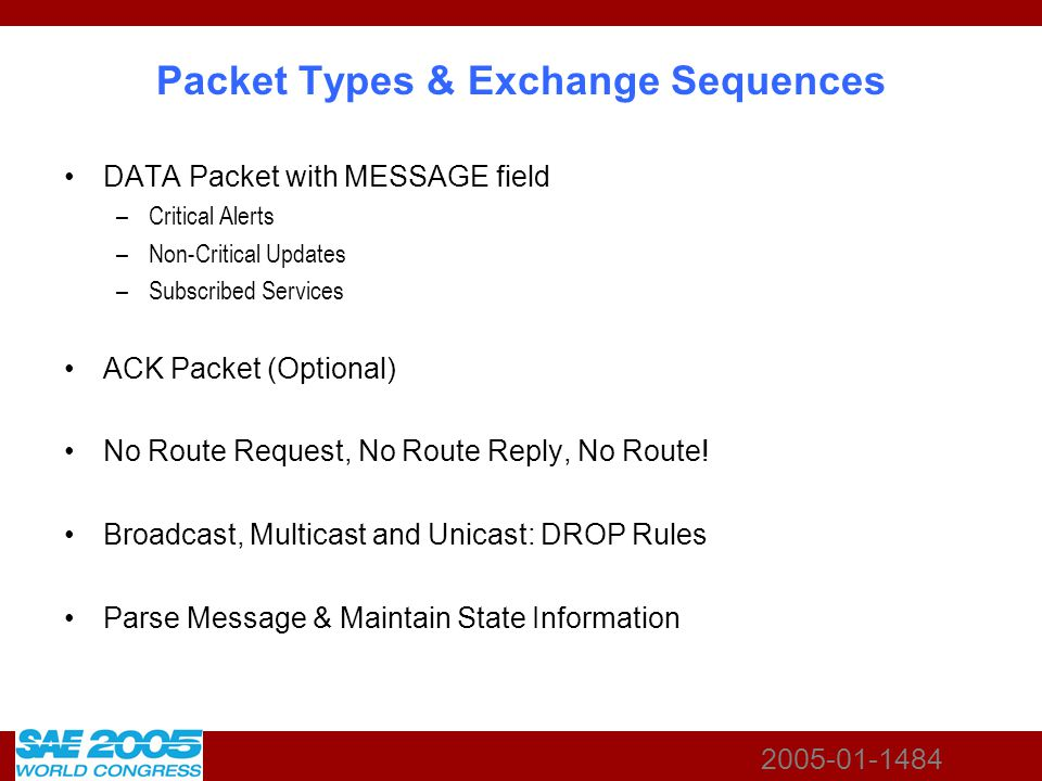 2005-01-1484 Packet Types & Exchange Sequences DATA Packet with MESSAGE field –Critical Alerts –Non-Critical Updates –Subscribed Services ACK Packet (Optional) No Route Request, No Route Reply, No Route.