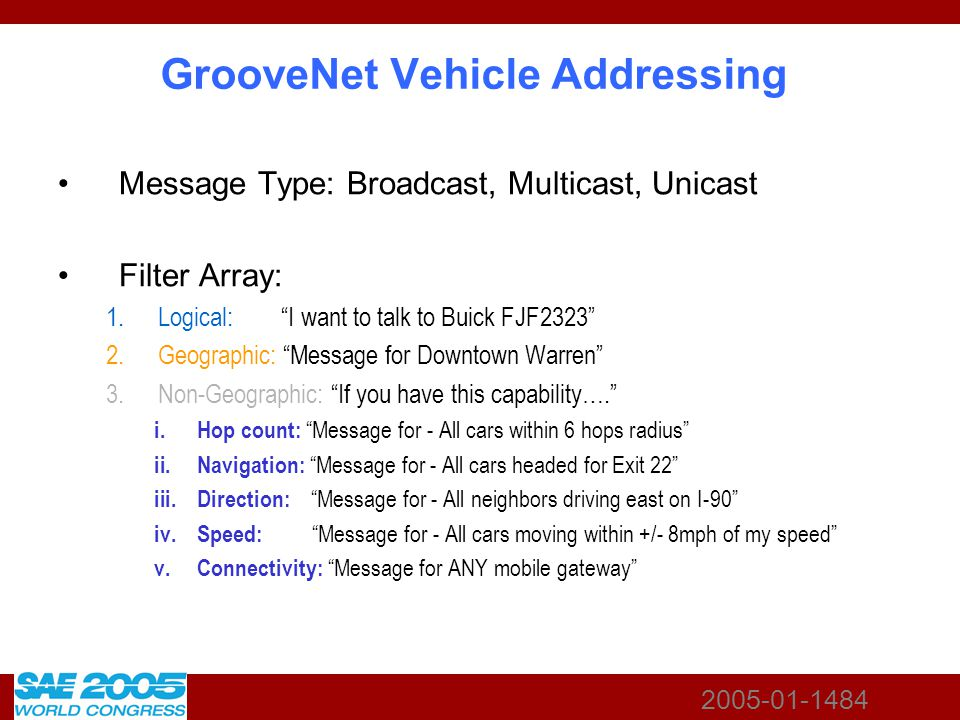2005-01-1484 GrooveNet Vehicle Addressing Message Type: Broadcast, Multicast, Unicast Filter Array: 1.Logical: I want to talk to Buick FJF2323 2.Geographic: Message for Downtown Warren 3.Non-Geographic: If you have this capability….