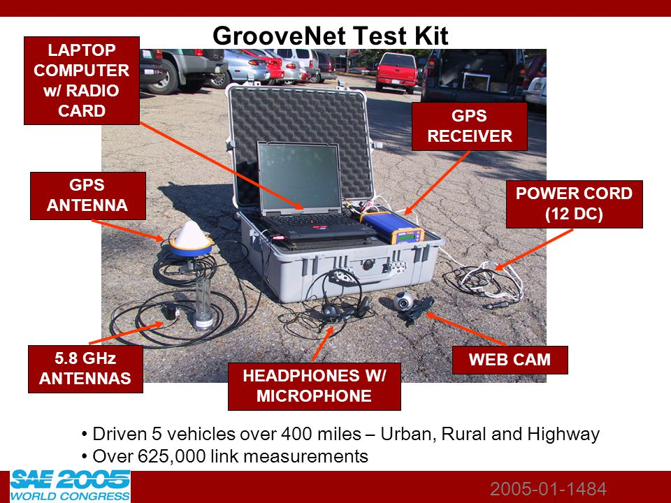 2005-01-1484 GrooveNet Test Kit 5.8 GHz ANTENNAS GPS ANTENNA LAPTOP COMPUTER w/ RADIO CARD HEADPHONES W/ MICROPHONE GPS RECEIVER POWER CORD (12 DC) WEB CAM Driven 5 vehicles over 400 miles – Urban, Rural and Highway Over 625,000 link measurements