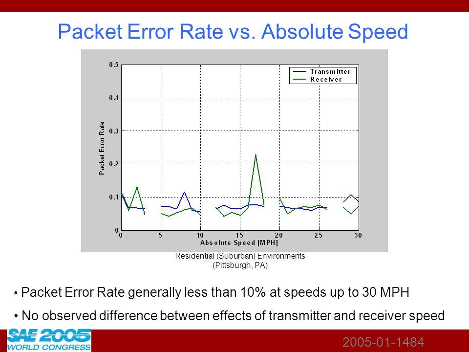 2005-01-1484 Packet Error Rate vs.
