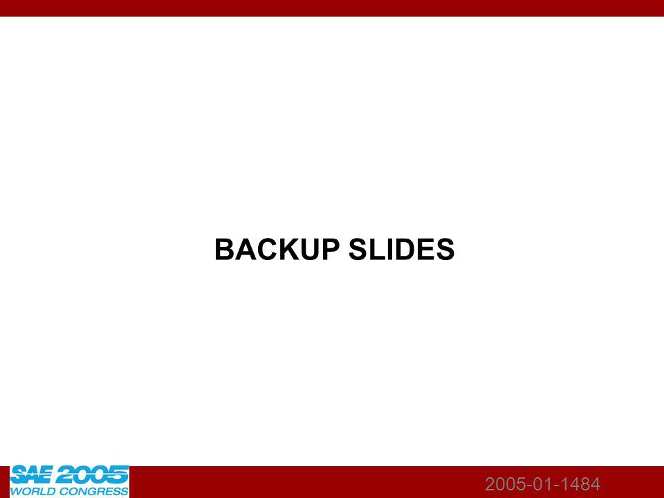 2005-01-1484 BACKUP SLIDES