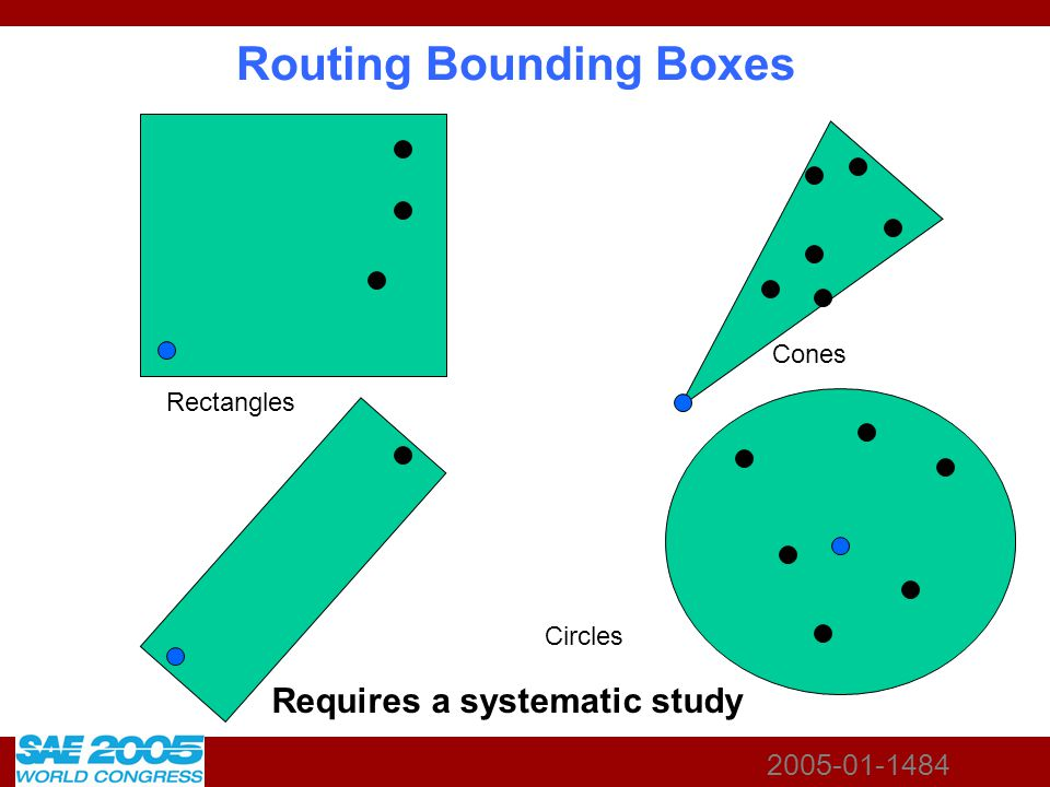 2005-01-1484 Routing Bounding Boxes Rectangles Cones Circles Requires a systematic study