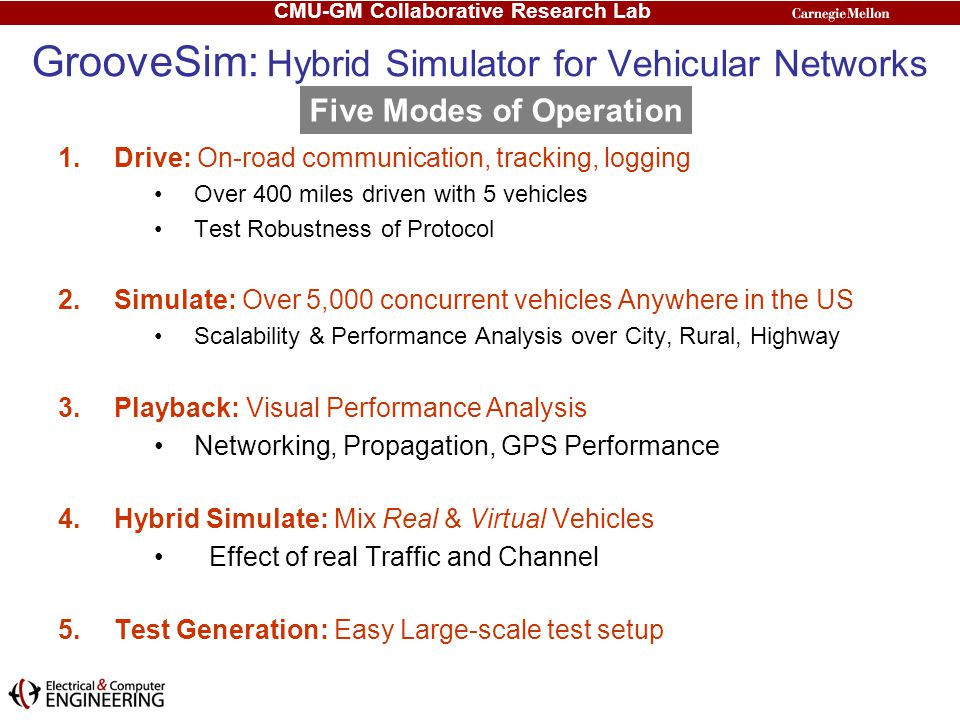 CMU-GM Collaborative Research Lab GrooveSim: Hybrid Simulator for Vehicular Networks 1.Drive: On-road communication, tracking, logging Over 400 miles