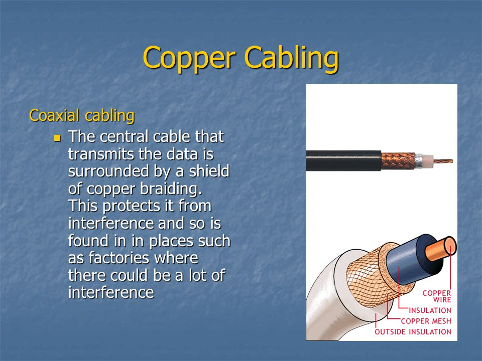 Copper Cabling Coaxial cabling The central cable that transmits the data is surrounded by a shield of copper braiding. This protects it from interfere