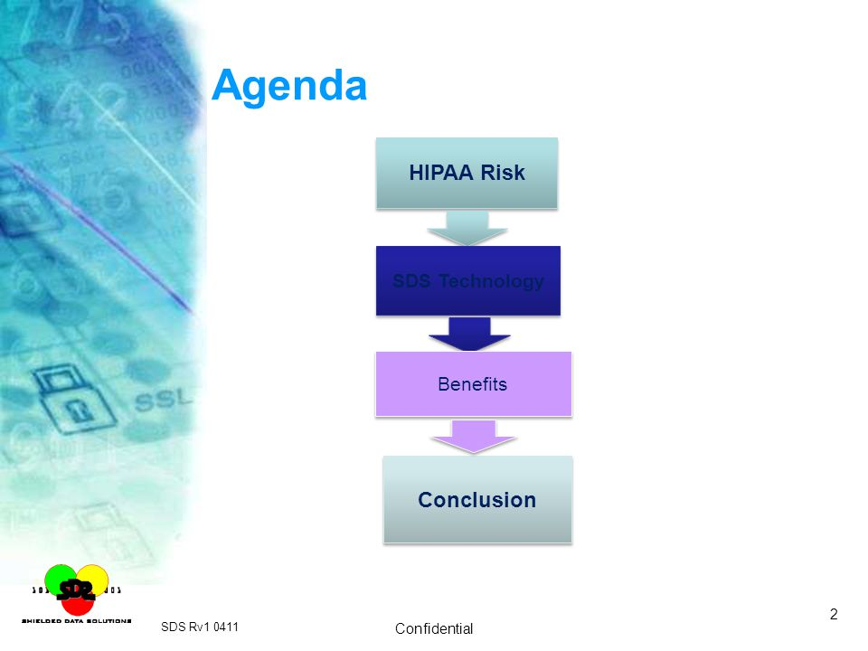 SDS Rv1 0411 Confidential 2 Agenda Conclusion HIPAA Risk SDS Technology Benefits