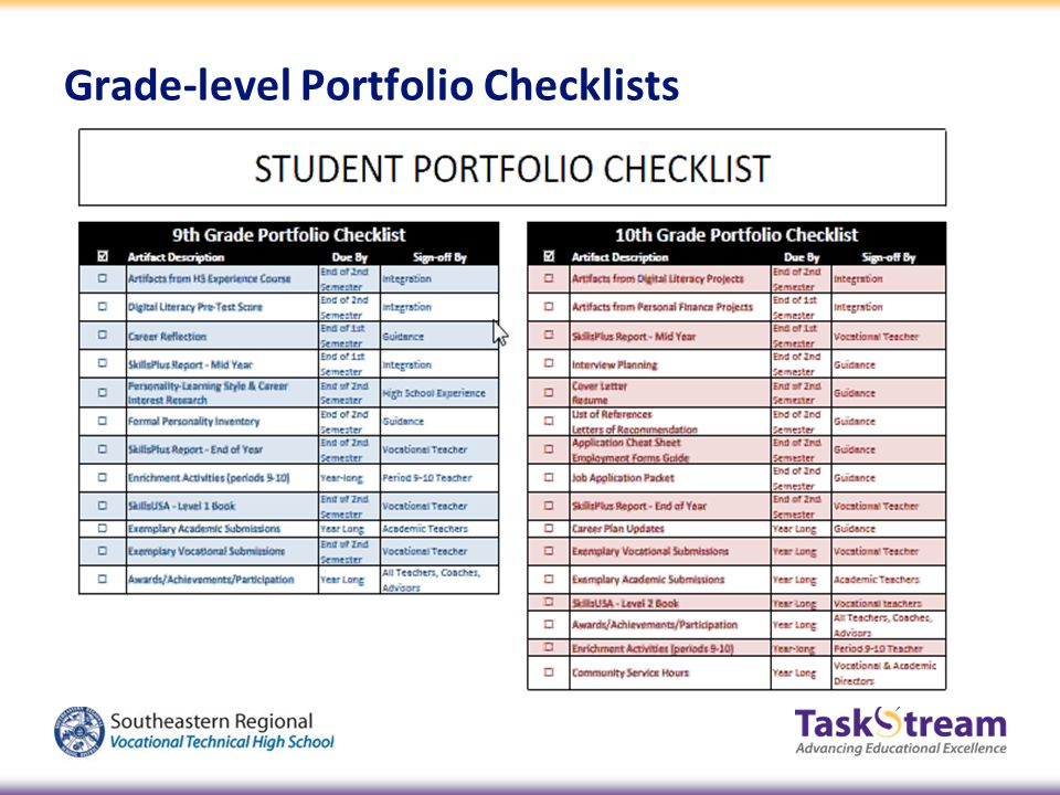 Grade-level Portfolio Checklists