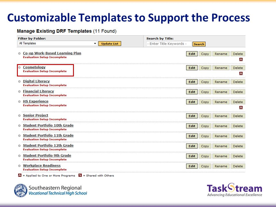 Customizable Templates to Support the Process