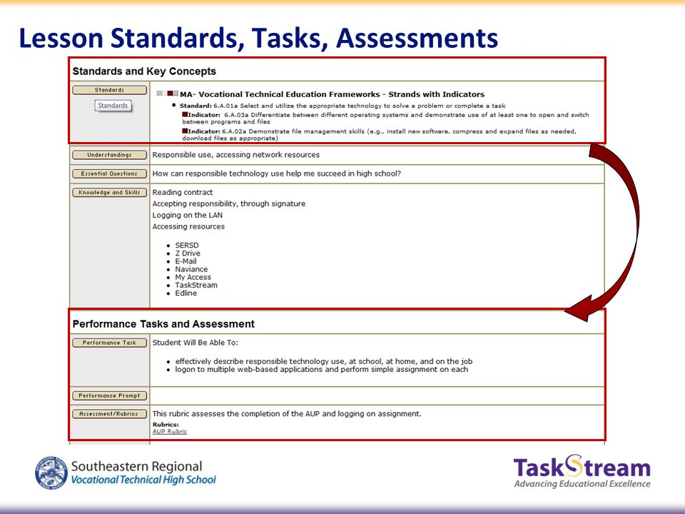Lesson Standards, Tasks, Assessments