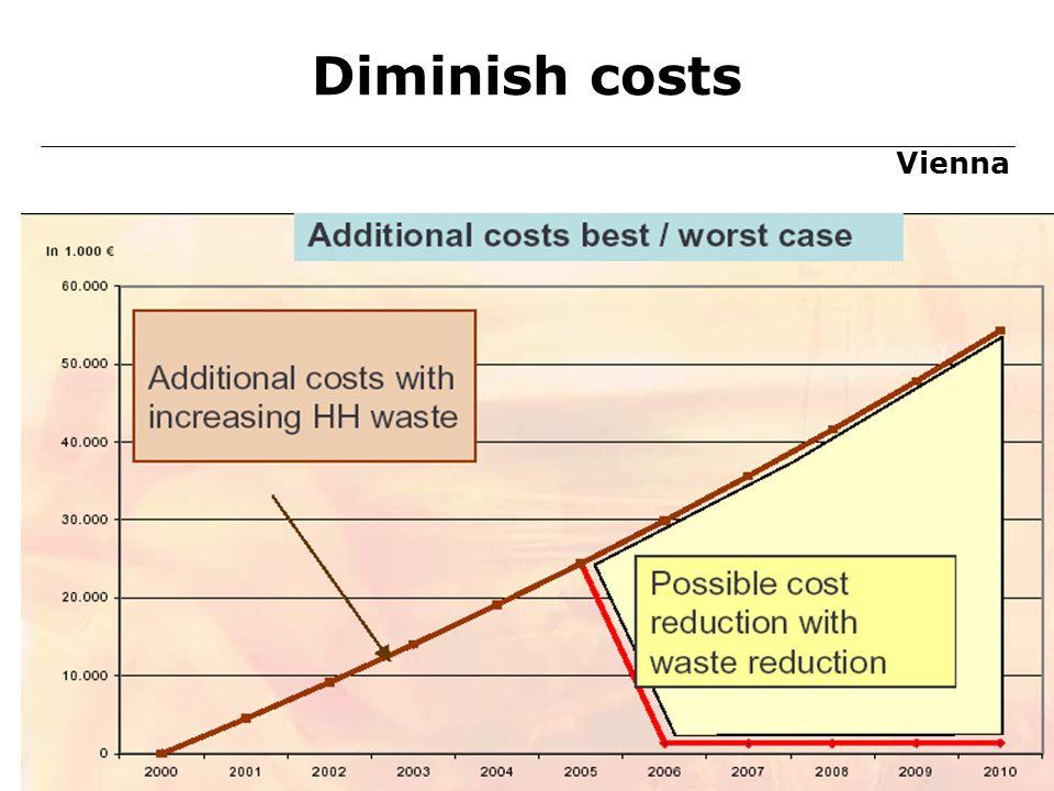 Diminish costs Vienna