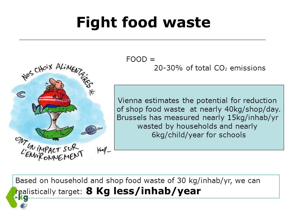 Fight food waste Vienna estimates the potential for reduction of shop food waste at nearly 40kg/shop/day. Brussels has measured nearly 15kg/inhab/yr w