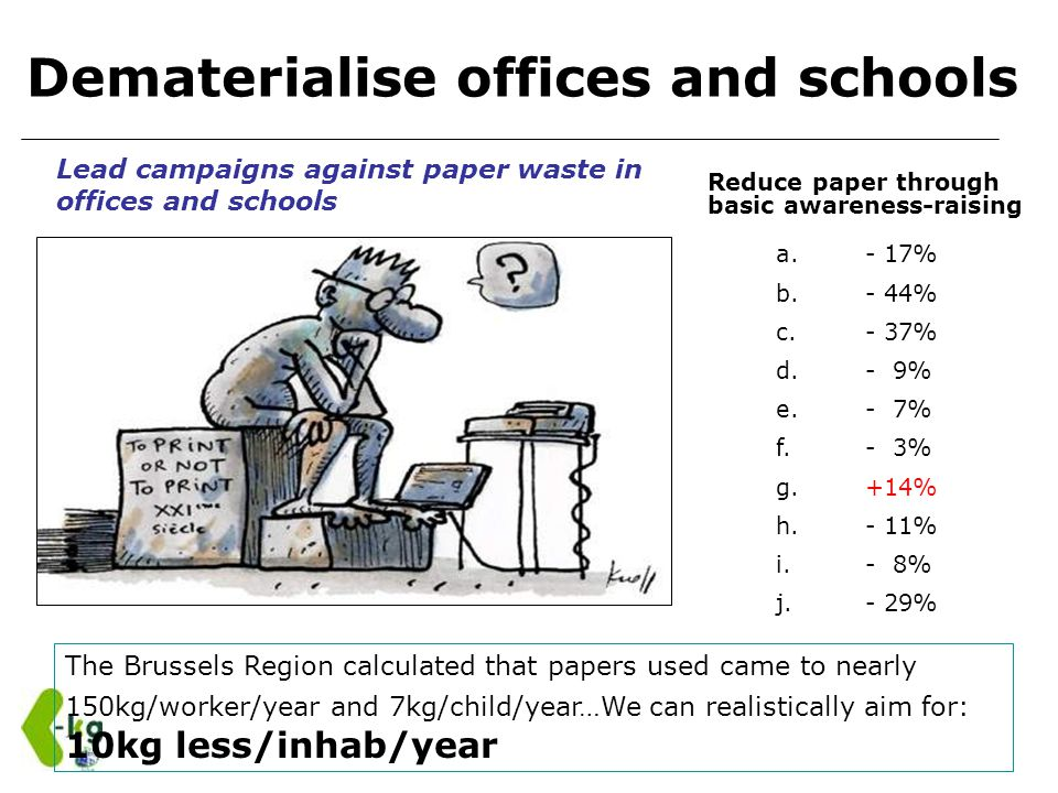 Reduce paper through basic awareness-raising Dematerialise offices and schools a.- 17% b.- 44% c.- 37% d.- 9% e.- 7% f.- 3% g.+14% h.- 11% i.- 8% j.-