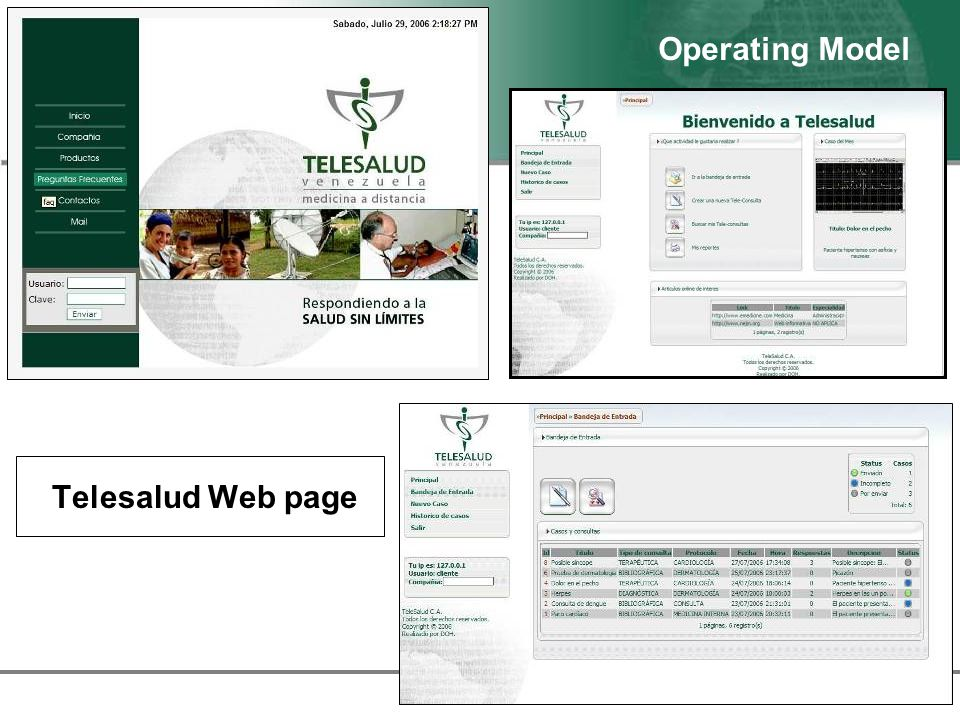 Telesalud Web page Operating Model