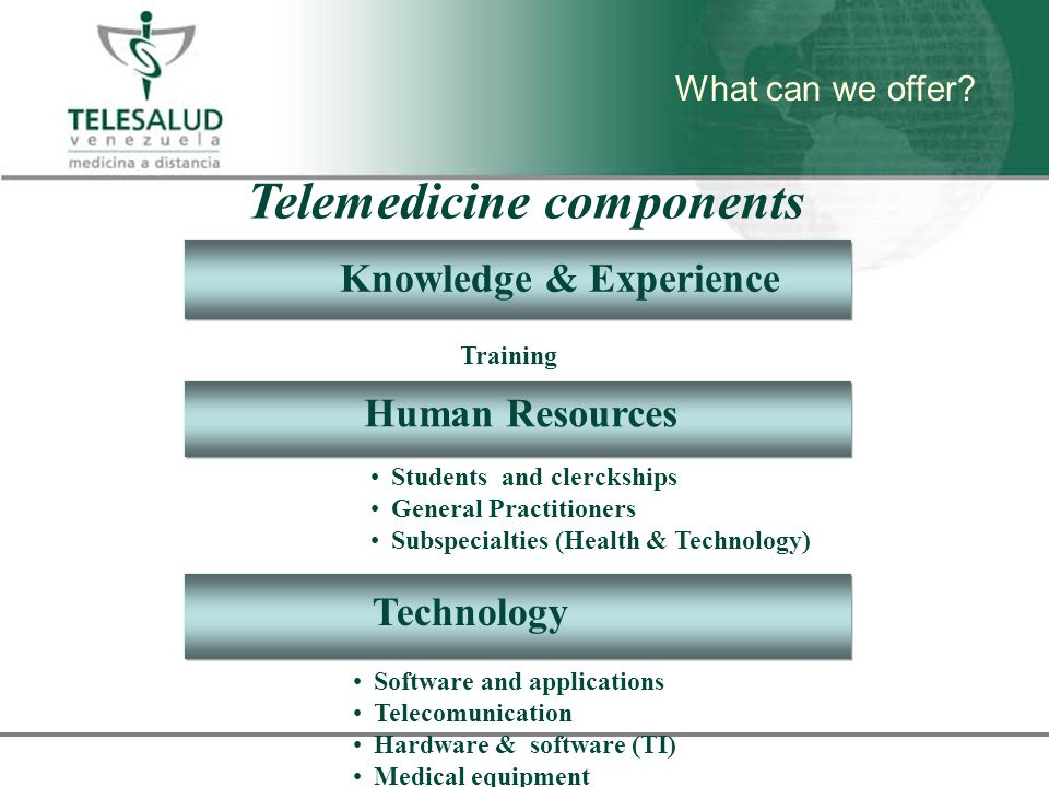 Telemedicine components Technology Human Resources Knowledge & Experience Software and applications Telecomunication Hardware & software (TI) Medical equipment Students and clerckships General Practitioners Subspecialties (Health & Technology) Training What can we offer