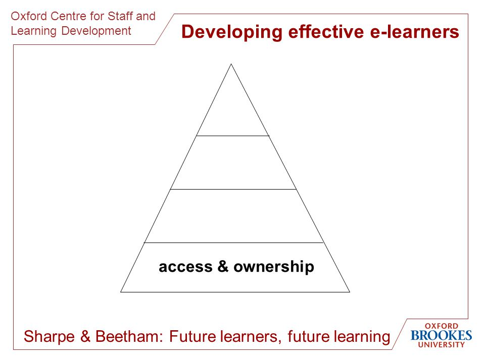 Oxford Centre for Staff and Learning Development Developing effective e-learners Sharpe & Beetham: Future learners, future learning access & ownership