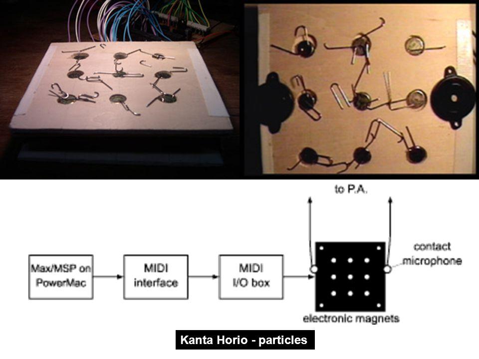 Kanta Horio - particles