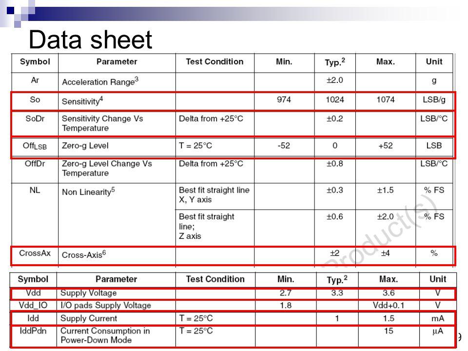 Bridge & Structure Laboratory University of Tokyo 19 Data sheet