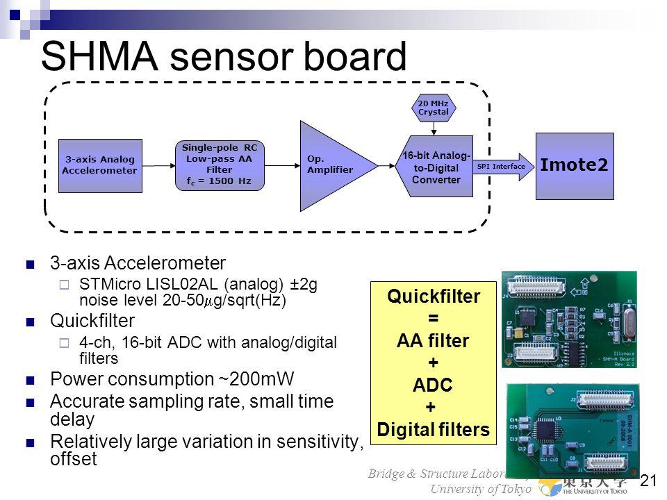 Bridge & Structure Laboratory University of Tokyo 21 SHMA sensor board 3-axis Accelerometer STMicro LISL02AL (analog) ±2g noise level 20-50 g/sqrt(Hz)