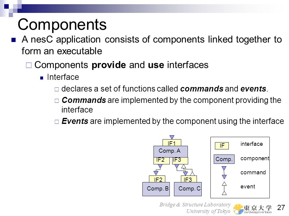 Bridge & Structure Laboratory University of Tokyo 27 Components A nesC application consists of components linked together to form an executable Compon