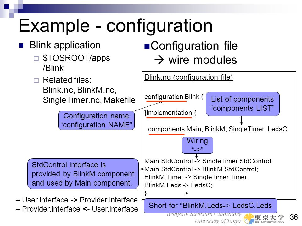 Bridge & Structure Laboratory University of Tokyo 36 Example - configuration Blink application $TOSROOT/apps /Blink Related files: Blink.nc, BlinkM.nc