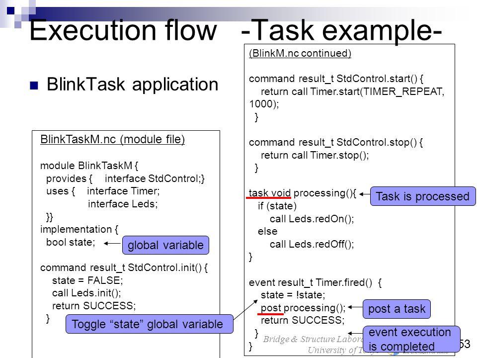 Bridge & Structure Laboratory University of Tokyo 53 Execution flow -Task example- BlinkTask application BlinkTaskM.nc (module file) module BlinkTaskM