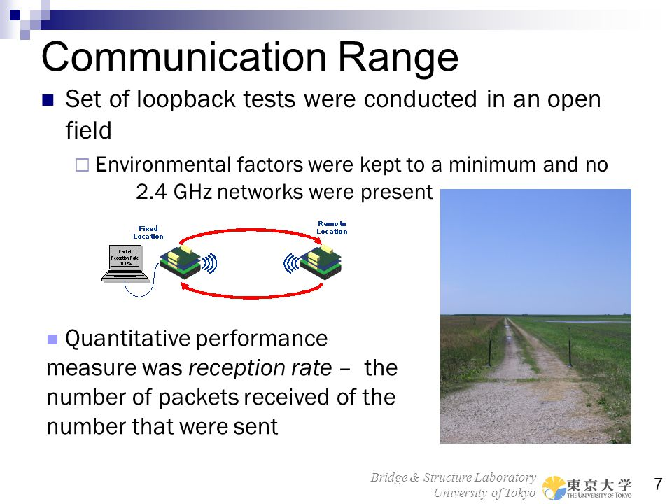 Bridge & Structure Laboratory University of Tokyo 7 Communication Range Set of loopback tests were conducted in an open field Environmental factors we