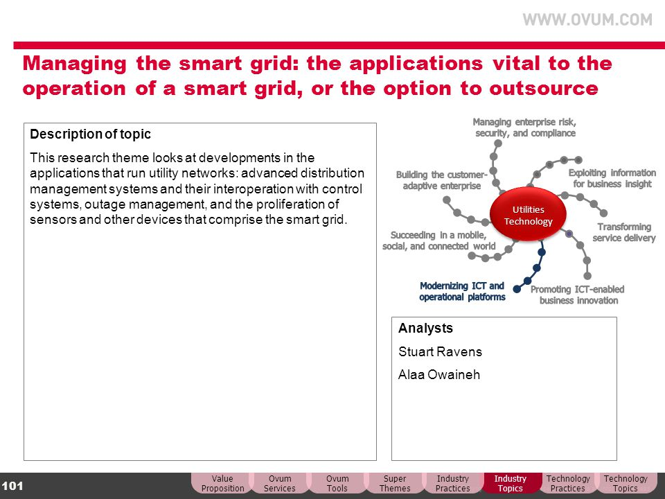 © Copyright Ovum. All rights reserved. Ovum is an Informa business. 101 Managing the smart grid: the applications vital to the operation of a smart gr