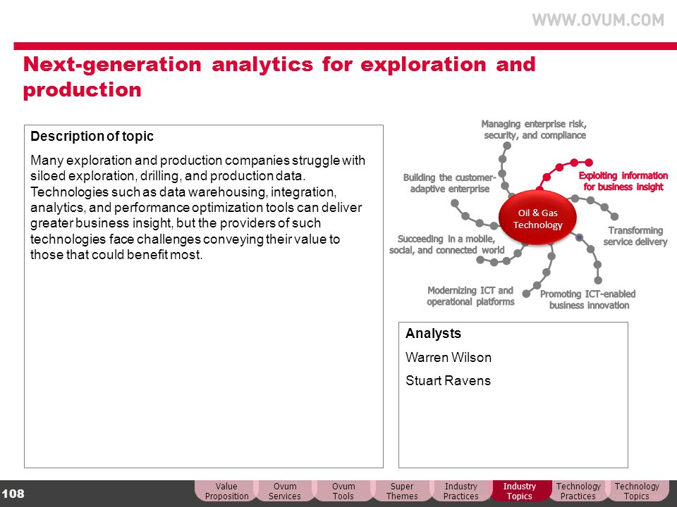 © Copyright Ovum. All rights reserved. Ovum is an Informa business. 108 Next-generation analytics for exploration and production Description of topic