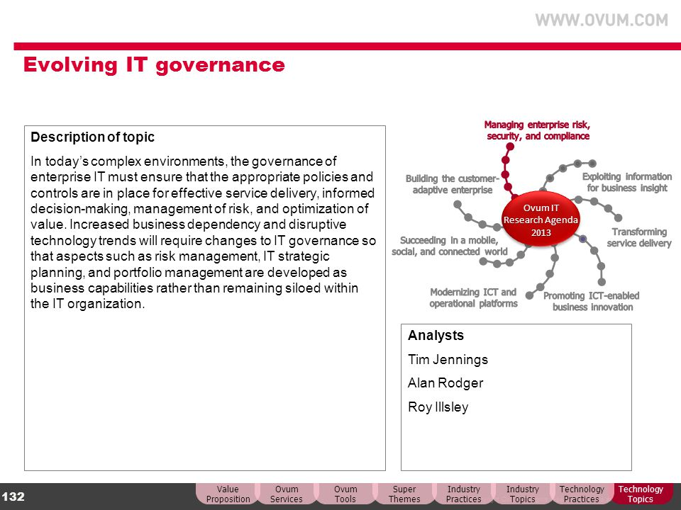 © Copyright Ovum. All rights reserved. Ovum is an Informa business. 132 Evolving IT governance Description of topic In todays complex environments, th