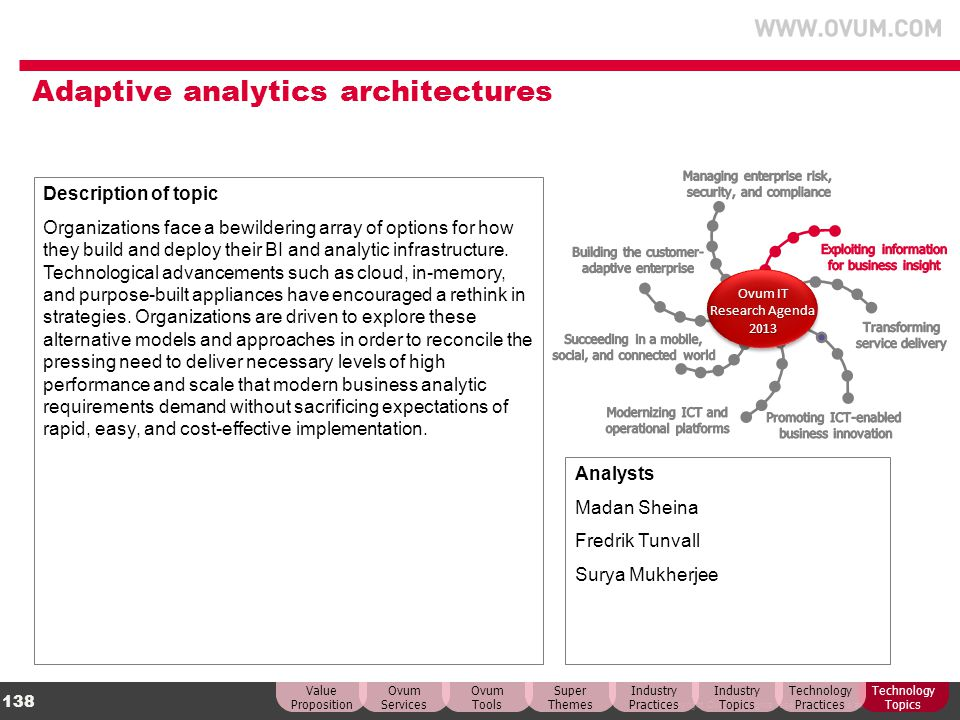 © Copyright Ovum. All rights reserved. Ovum is an Informa business. 138 Adaptive analytics architectures Description of topic Organizations face a bew