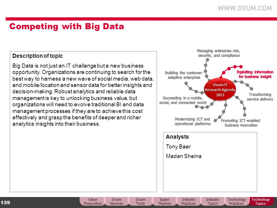 © Copyright Ovum. All rights reserved. Ovum is an Informa business. 139 Competing with Big Data Description of topic Big Data is not just an IT challe