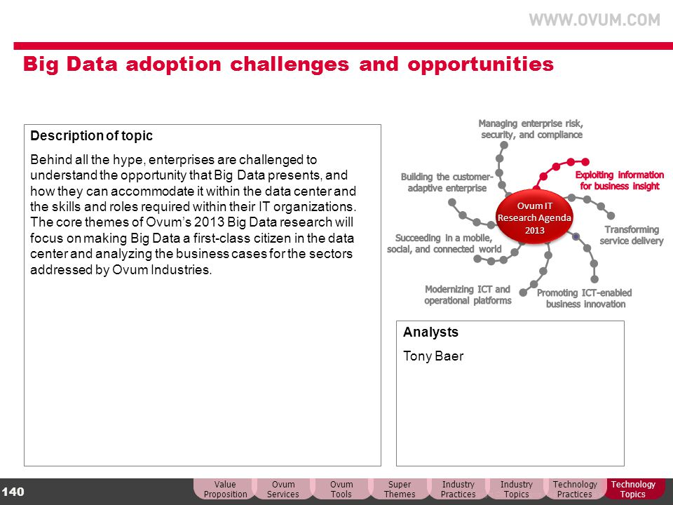 © Copyright Ovum. All rights reserved. Ovum is an Informa business. 140 Big Data adoption challenges and opportunities Description of topic Behind all
