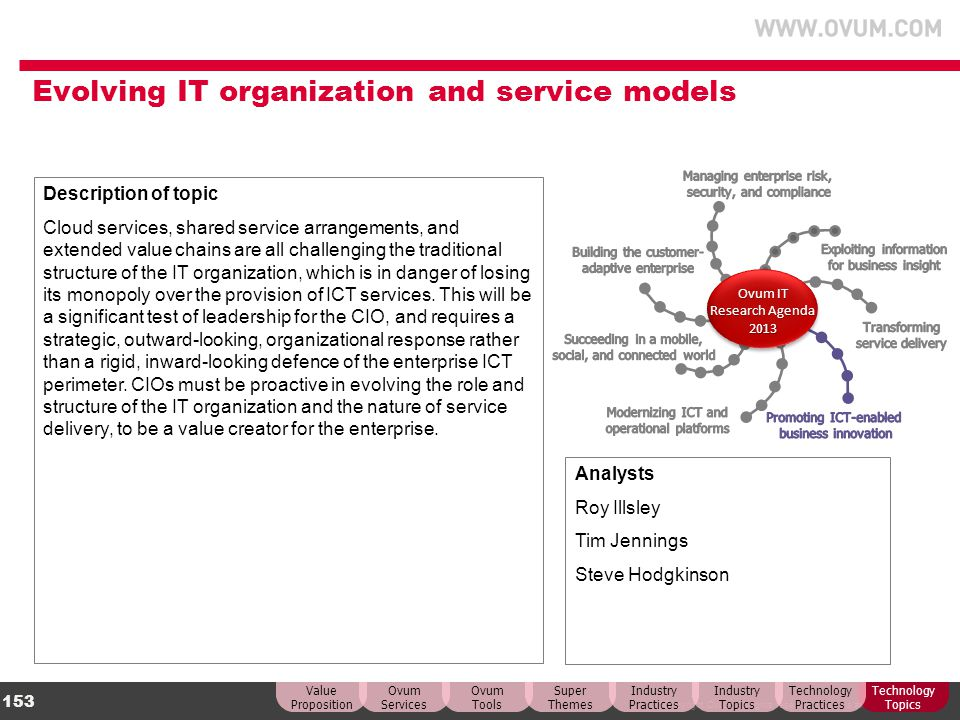 © Copyright Ovum. All rights reserved. Ovum is an Informa business. 153 Evolving IT organization and service models Description of topic Cloud service