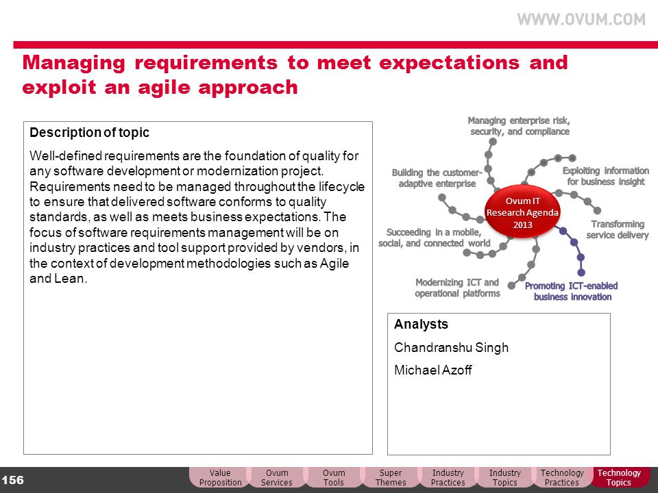 © Copyright Ovum. All rights reserved. Ovum is an Informa business. 156 Managing requirements to meet expectations and exploit an agile approach Descr