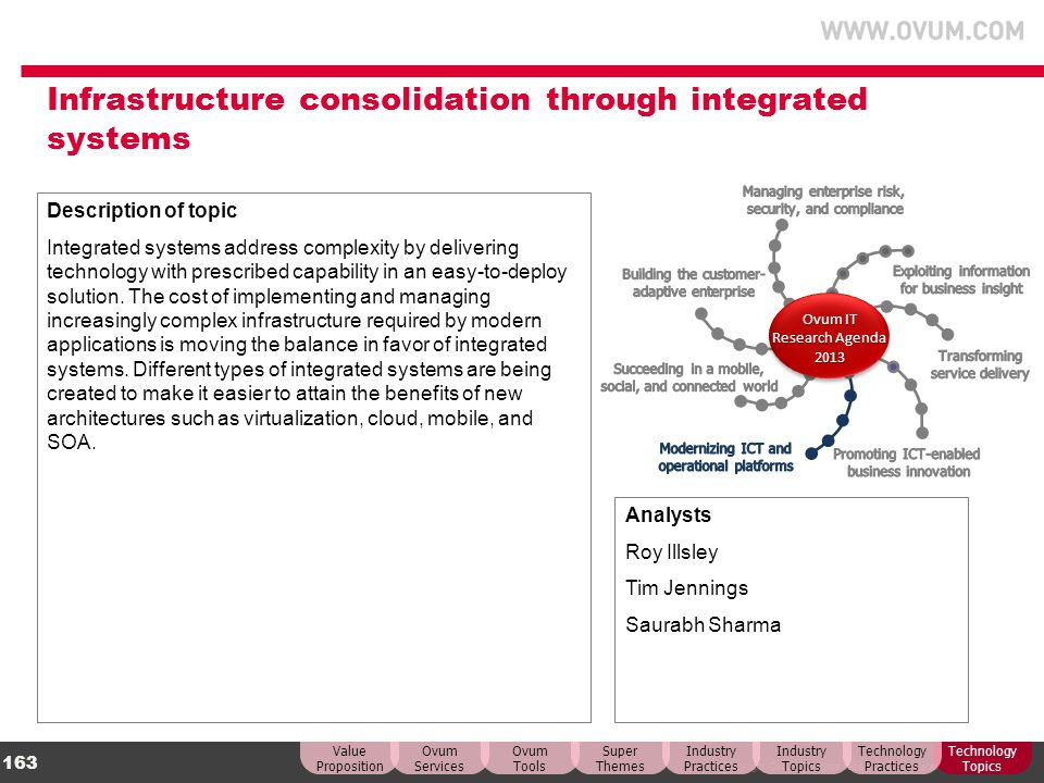© Copyright Ovum. All rights reserved. Ovum is an Informa business. 163 Infrastructure consolidation through integrated systems Description of topic I