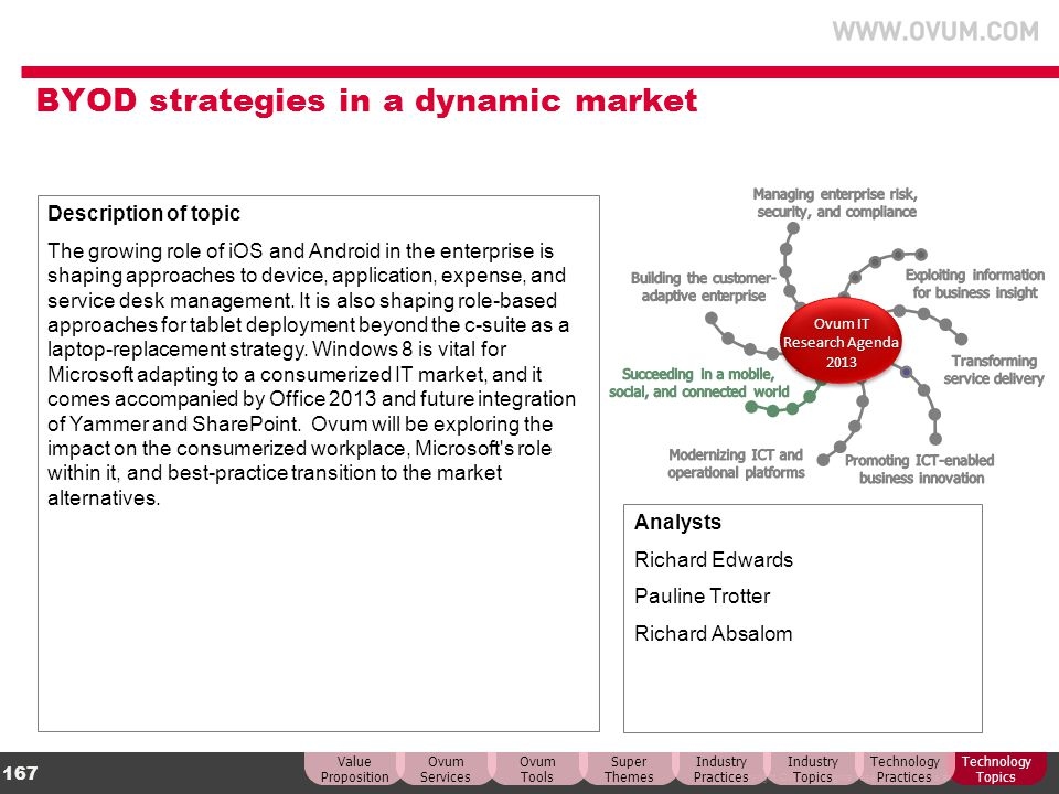 © Copyright Ovum. All rights reserved. Ovum is an Informa business. 167 BYOD strategies in a dynamic market Description of topic The growing role of i