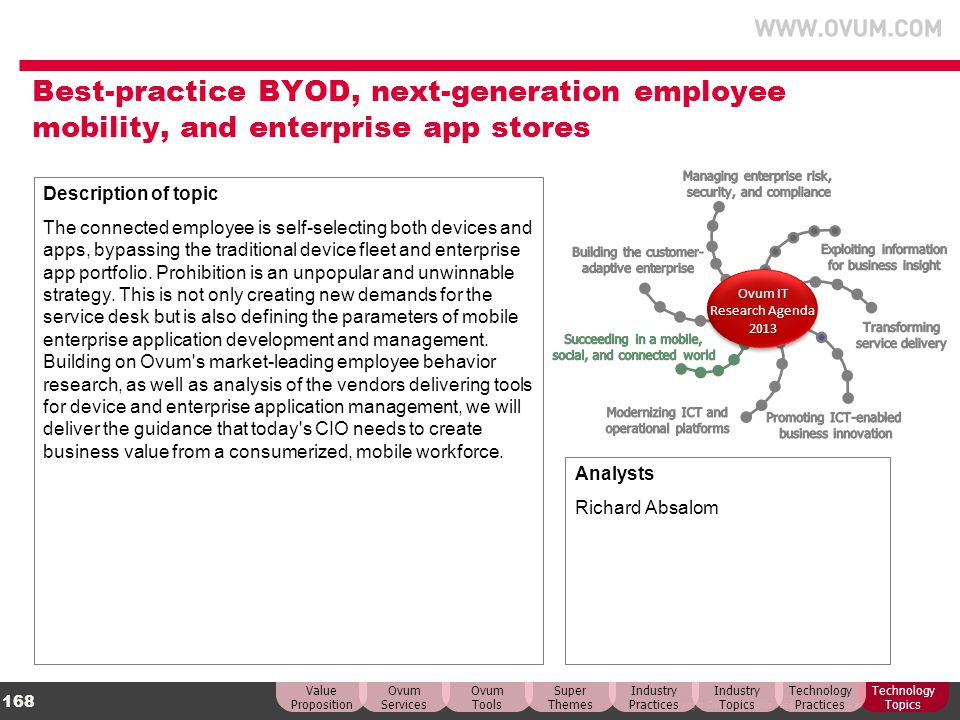 © Copyright Ovum. All rights reserved. Ovum is an Informa business. 168 Best-practice BYOD, next-generation employee mobility, and enterprise app stor