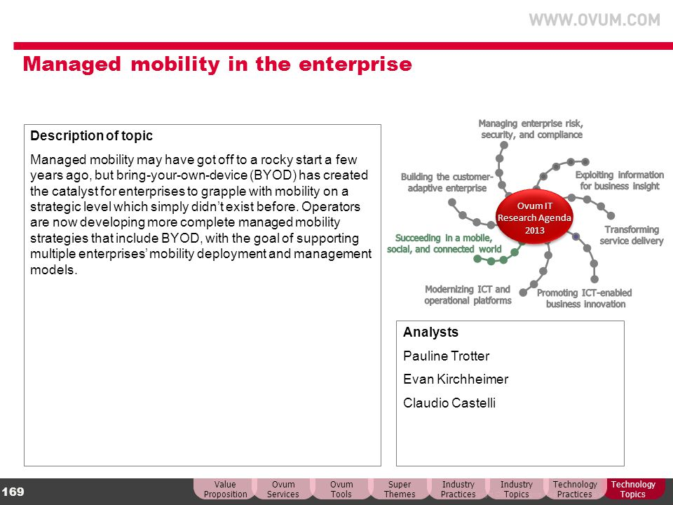 © Copyright Ovum. All rights reserved. Ovum is an Informa business. 169 Managed mobility in the enterprise Description of topic Managed mobility may h