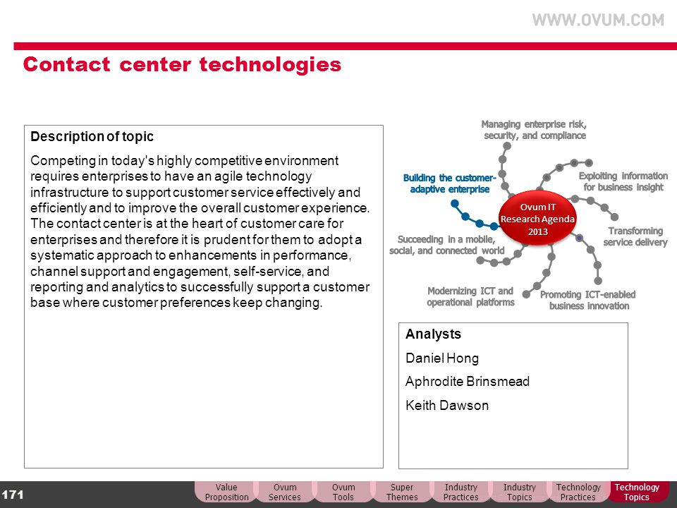 © Copyright Ovum. All rights reserved. Ovum is an Informa business. 171 Contact center technologies Description of topic Competing in today's highly c