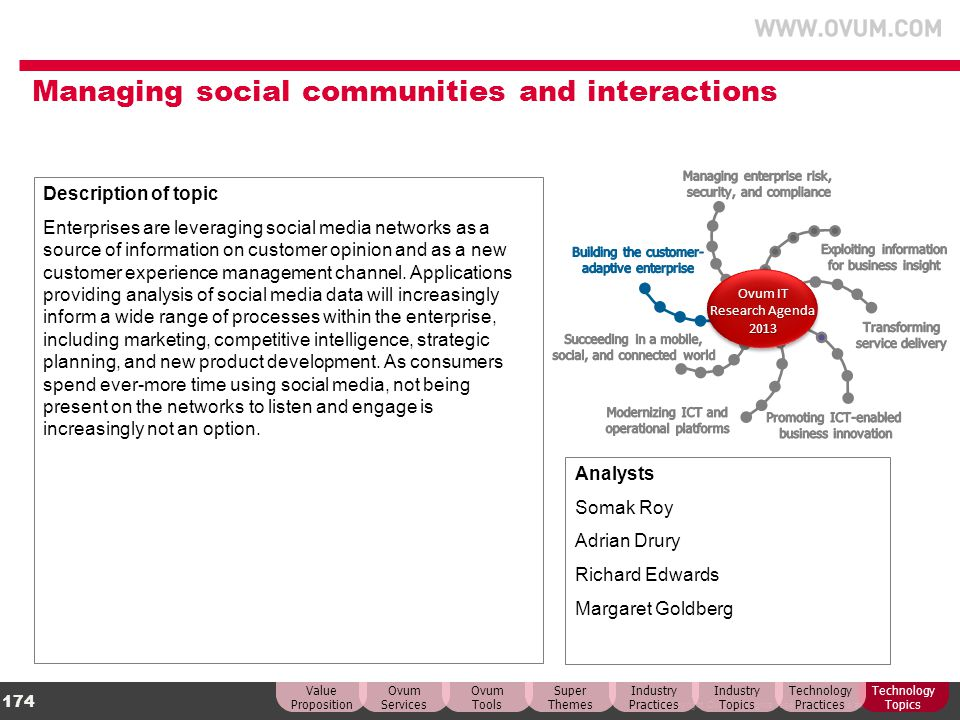 © Copyright Ovum. All rights reserved. Ovum is an Informa business. 174 Managing social communities and interactions Description of topic Enterprises