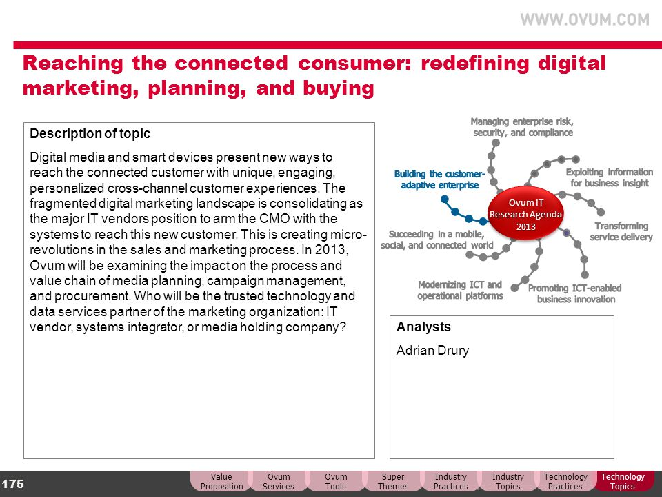 © Copyright Ovum. All rights reserved. Ovum is an Informa business. 175 Reaching the connected consumer: redefining digital marketing, planning, and b