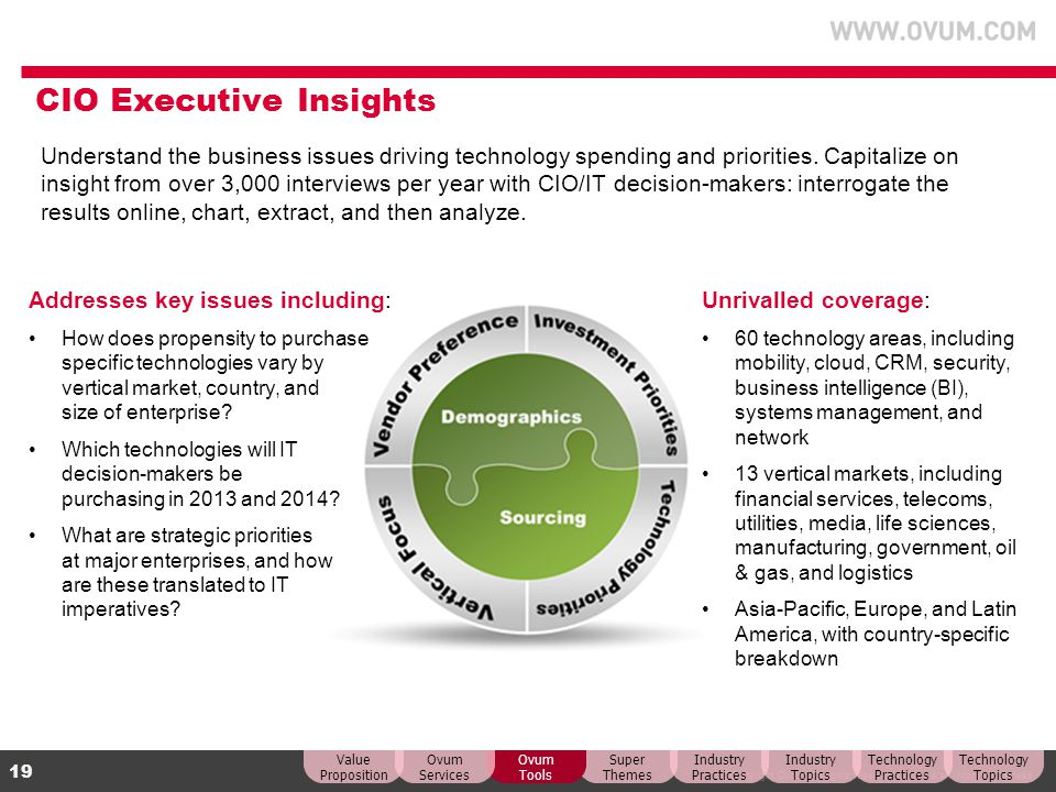 © Copyright Ovum. All rights reserved. Ovum is an Informa business. 19 CIO Executive Insights Understand the business issues driving technology spendi
