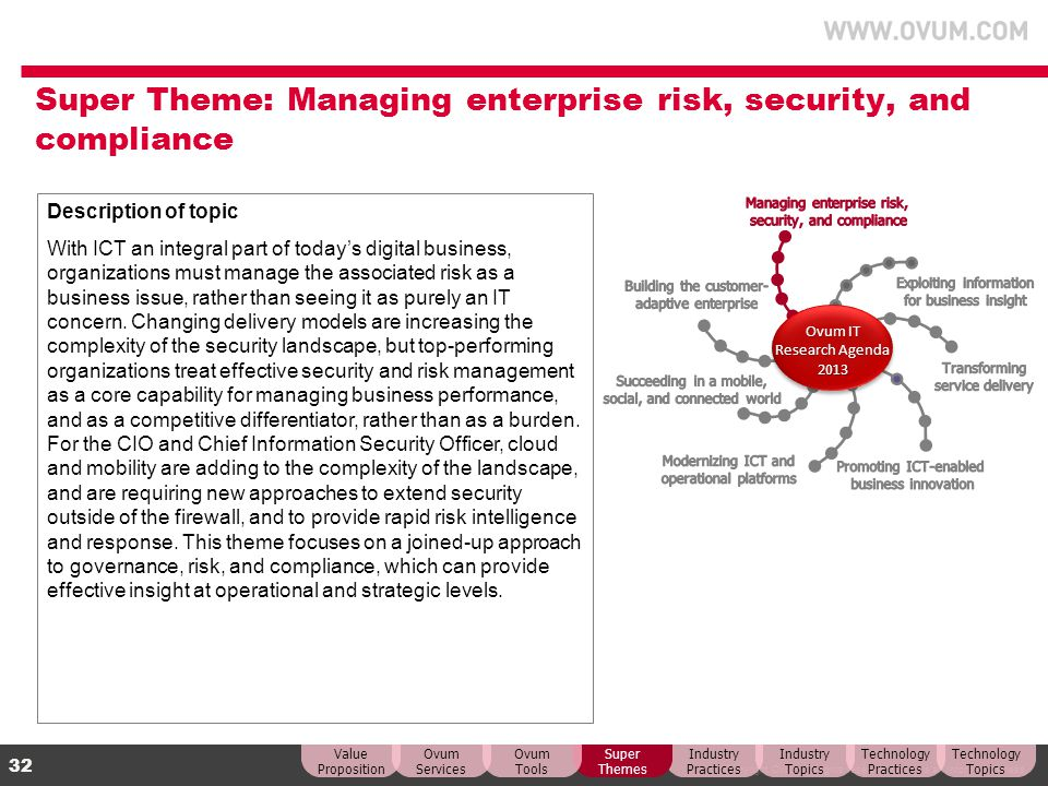 © Copyright Ovum. All rights reserved. Ovum is an Informa business. 32 Super Theme: Managing enterprise risk, security, and compliance Description of