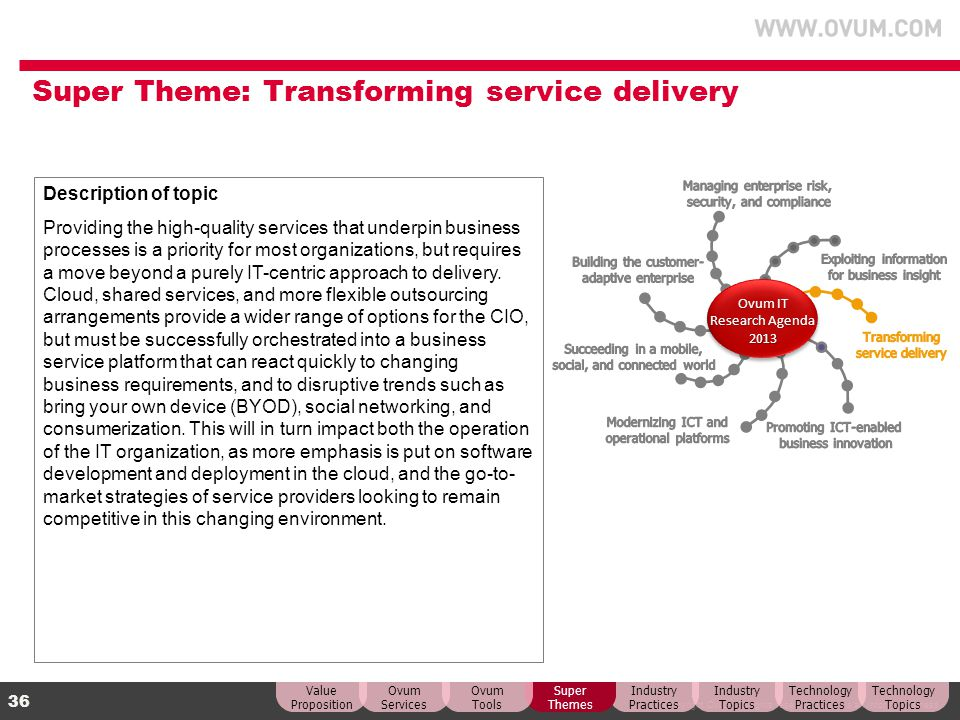 © Copyright Ovum. All rights reserved. Ovum is an Informa business. 36 Super Theme: Transforming service delivery Description of topic Providing the h