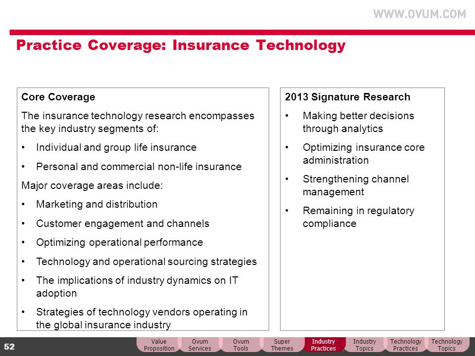 © Copyright Ovum. All rights reserved. Ovum is an Informa business. 52 Practice Coverage: Insurance Technology Core Coverage The insurance technology