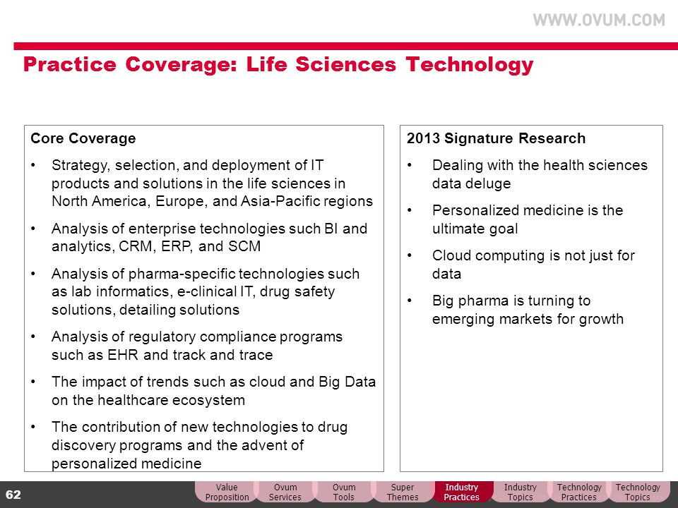 © Copyright Ovum. All rights reserved. Ovum is an Informa business. 62 Practice Coverage: Life Sciences Technology Core Coverage Strategy, selection,