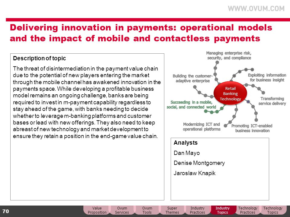 © Copyright Ovum. All rights reserved. Ovum is an Informa business. 70 Delivering innovation in payments: operational models and the impact of mobile