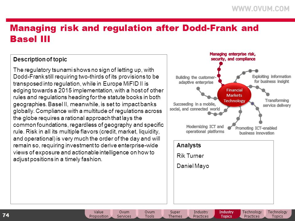 © Copyright Ovum. All rights reserved. Ovum is an Informa business. 74 Managing risk and regulation after Dodd-Frank and Basel III Description of topi