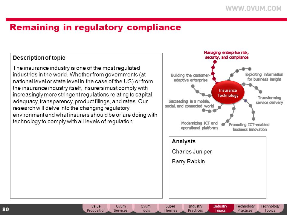© Copyright Ovum. All rights reserved. Ovum is an Informa business. 80 Remaining in regulatory compliance Description of topic The insurance industry