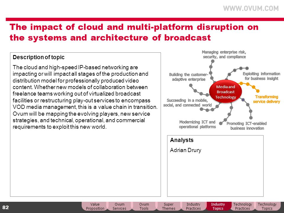 © Copyright Ovum. All rights reserved. Ovum is an Informa business. 82 The impact of cloud and multi-platform disruption on the systems and architectu